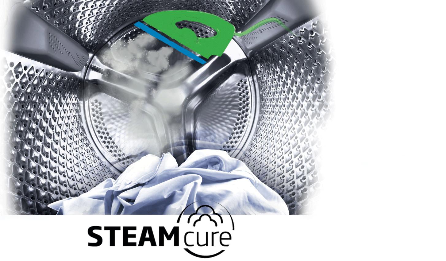 Smart&Steam